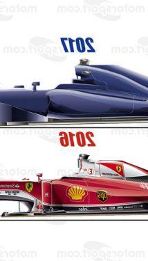 Formula One US Grand Prix - 3 Day Pass